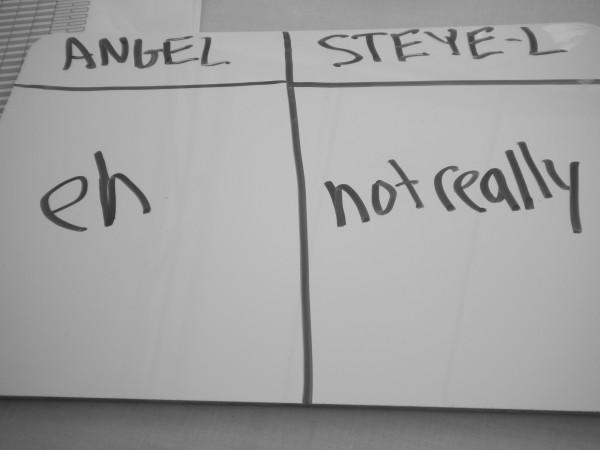 My judging board :)