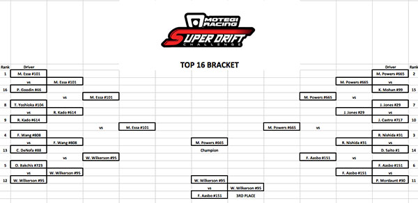 FD-SuperDrift-FinalBracket