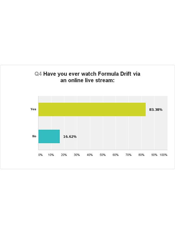 FD-Survey-3web