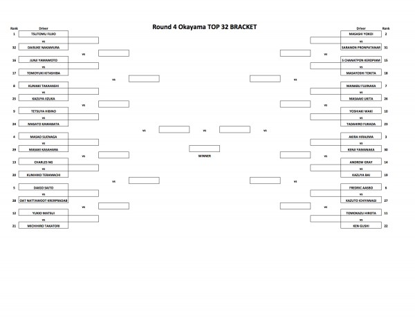 bracket Battle Bracket top 32