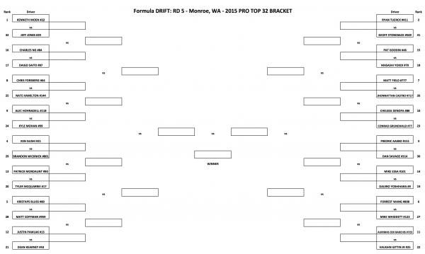 Pro Qualifying Bracket
