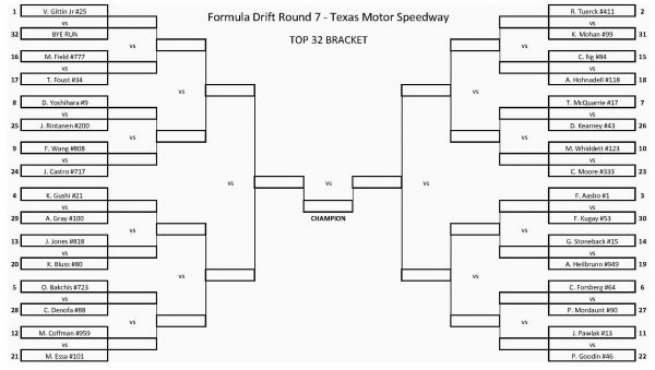 fdpro-texas-top32bracket