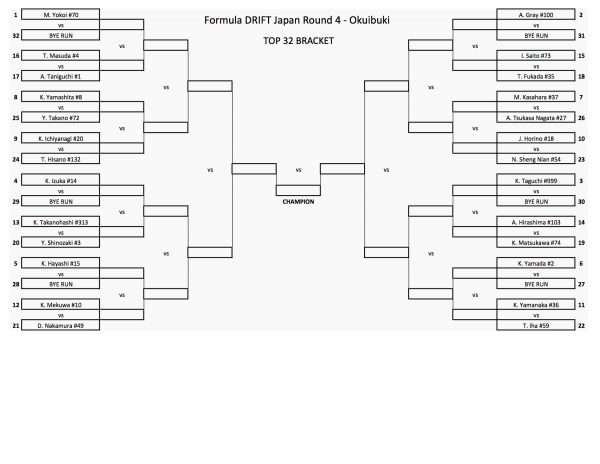fdjapanokuibuki-top32bracket