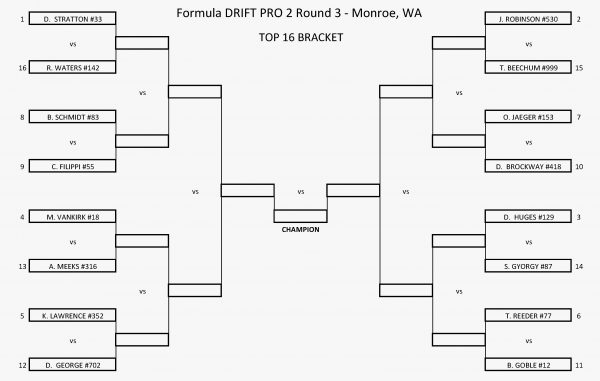 FD2017_SEAPRO2_TOP16bracket